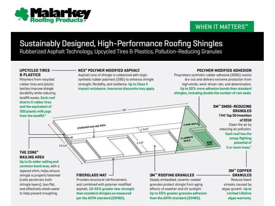 Malarkey Roofing Shingles